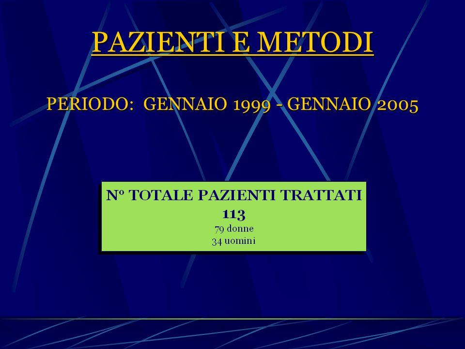 PAZIENTI E METODI PERIODO: GENNAIO 1999 - GENNAIO 2005