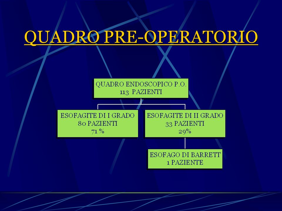 QUADRO PRE-OPERATORIO