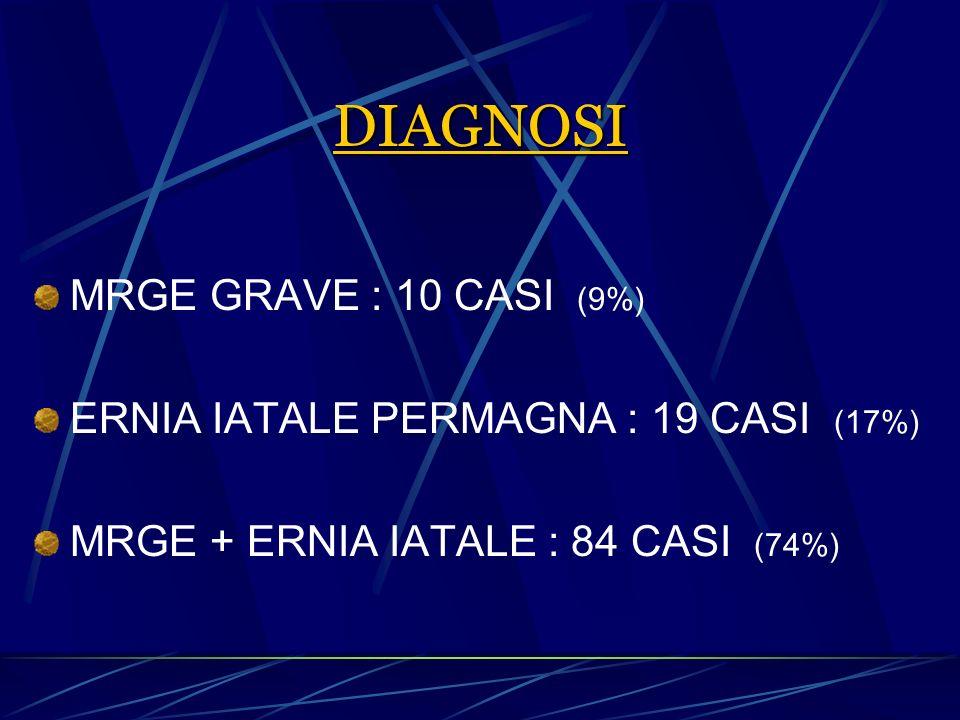 DIAGNOSI MRGE GRAVE : 10 CASI (9%)