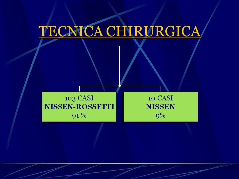 TECNICA CHIRURGICA