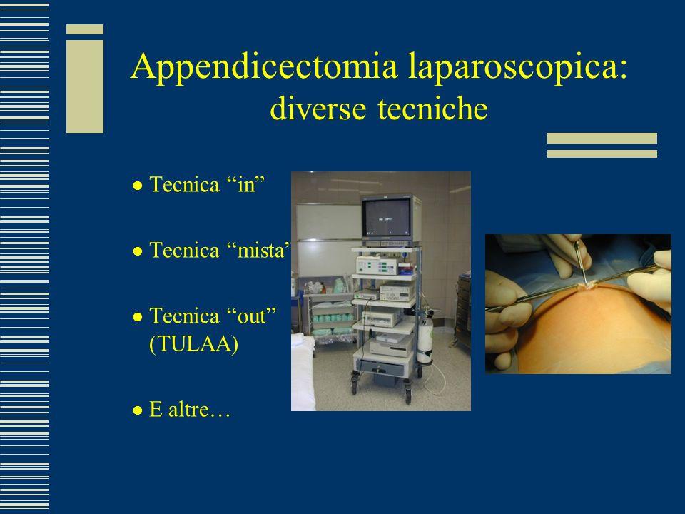 Appendicectomia laparoscopica: diverse tecniche
