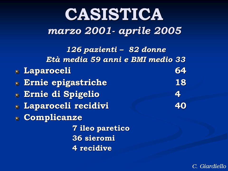 CASISTICA marzo 2001- aprile 2005