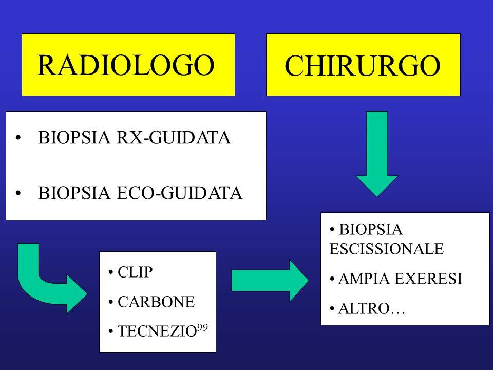 RADIOLOGO CHIRURGO BIOPSIA RX-GUIDATA BIOPSIA ECO-GUIDATA