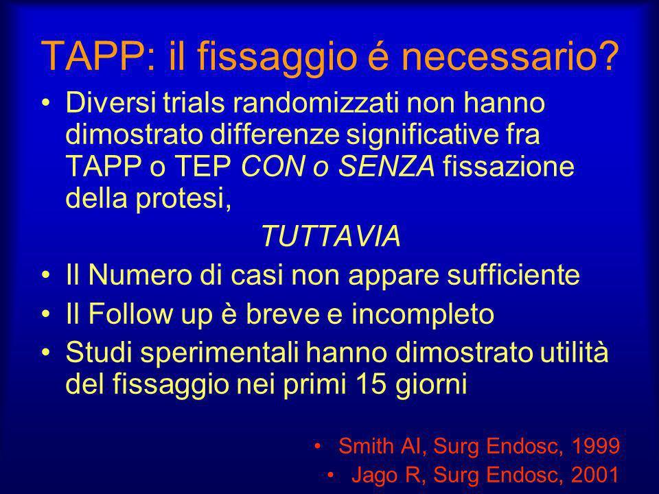 TAPP: il fissaggio é necessario