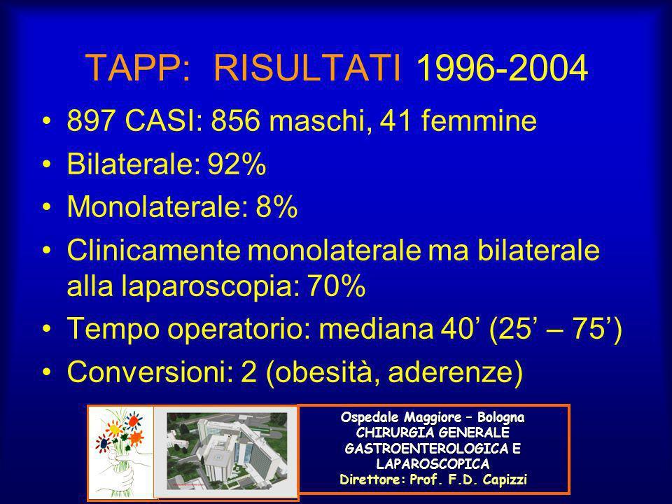 TAPP: RISULTATI 1996-2004 897 CASI: 856 maschi, 41 femmine