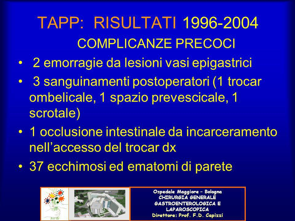 TAPP: RISULTATI 1996-2004 COMPLICANZE PRECOCI