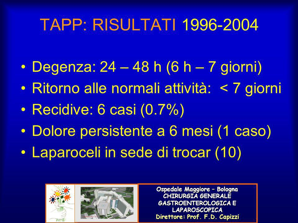 TAPP: RISULTATI 1996-2004 Degenza: 24 – 48 h (6 h – 7 giorni)