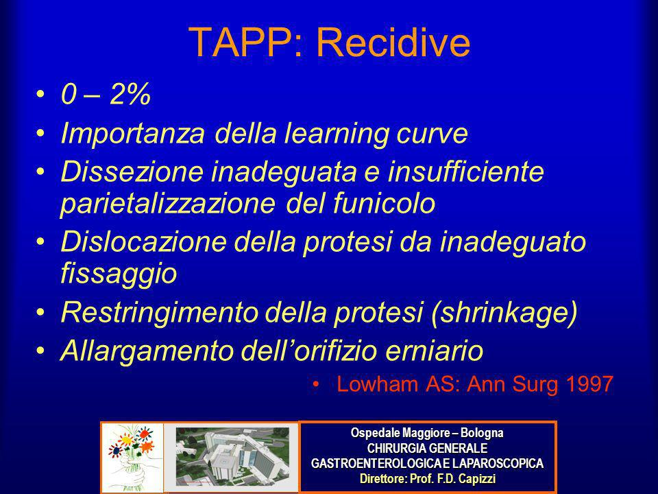 TAPP: Recidive 0 – 2% Importanza della learning curve