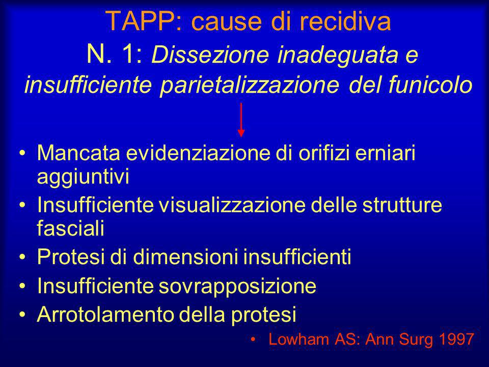 TAPP: cause di recidiva N