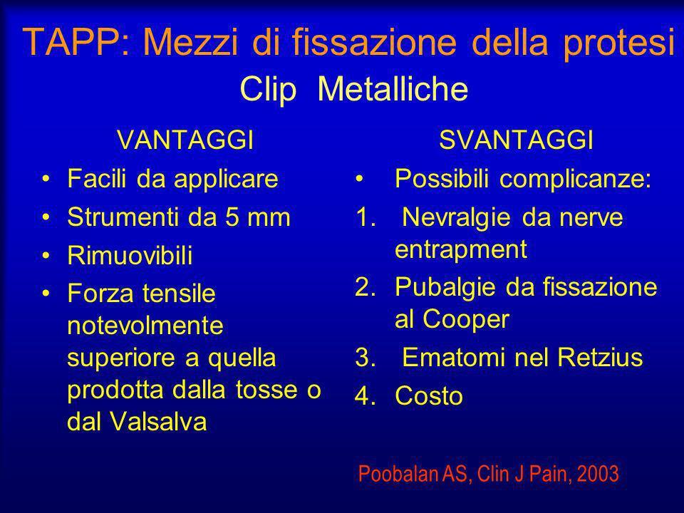 TAPP: Mezzi di fissazione della protesi Clip Metalliche