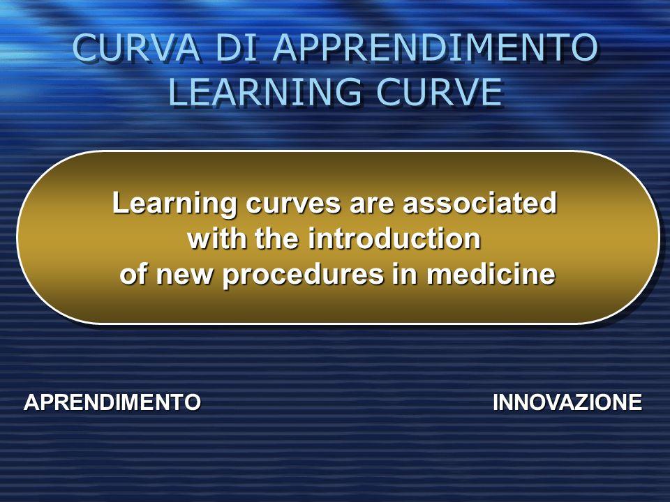 CURVA DI APPRENDIMENTO LEARNING CURVE