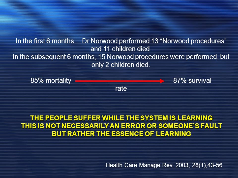 In the first 6 months… Dr Norwood performed 13 Norwood procedures