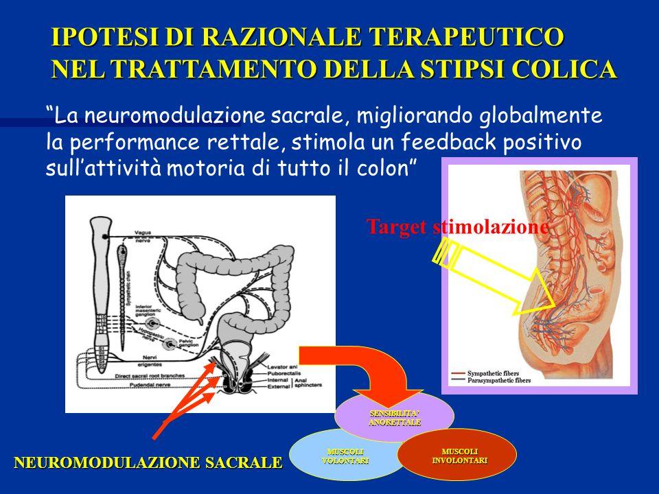 IPOTESI DI RAZIONALE TERAPEUTICO NEL TRATTAMENTO DELLA STIPSI COLICA