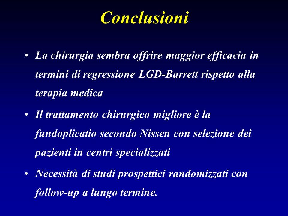 Conclusioni La chirurgia sembra offrire maggior efficacia in termini di regressione LGD-Barrett rispetto alla terapia medica.