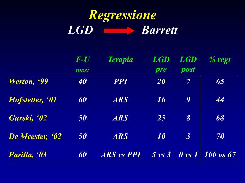 Regressione LGD Barrett