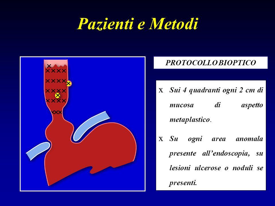 Pazienti e Metodi PROTOCOLLO BIOPTICO