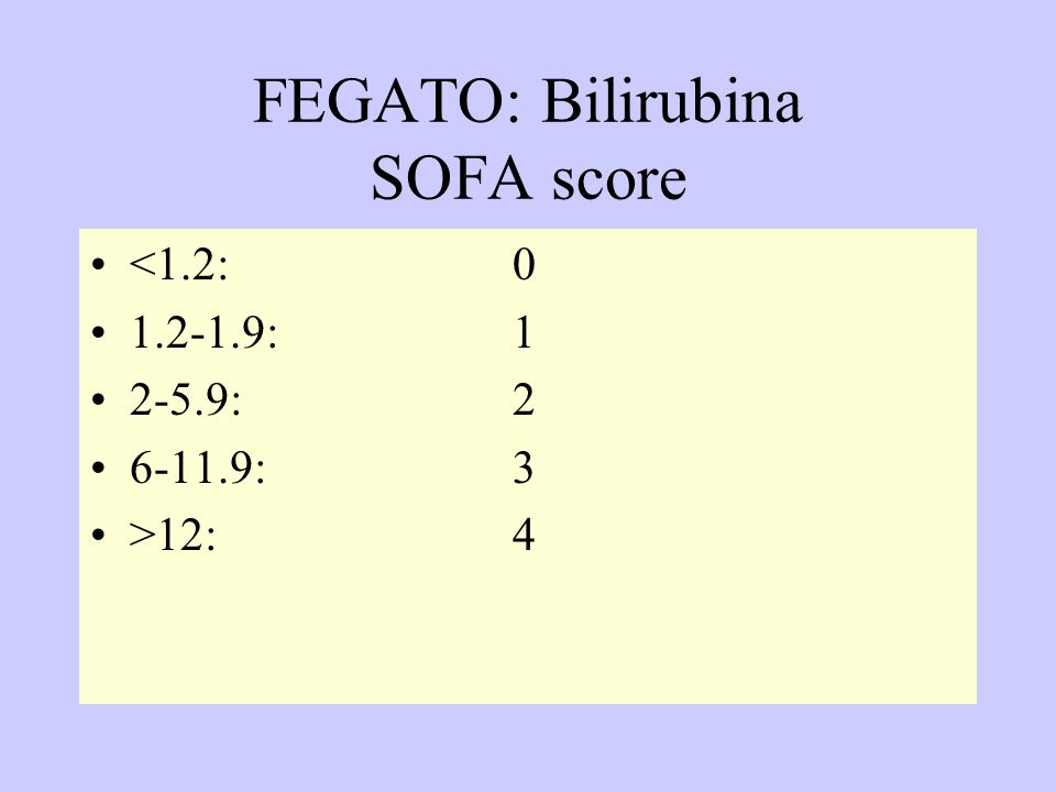 FEGATO: Bilirubina SOFA score