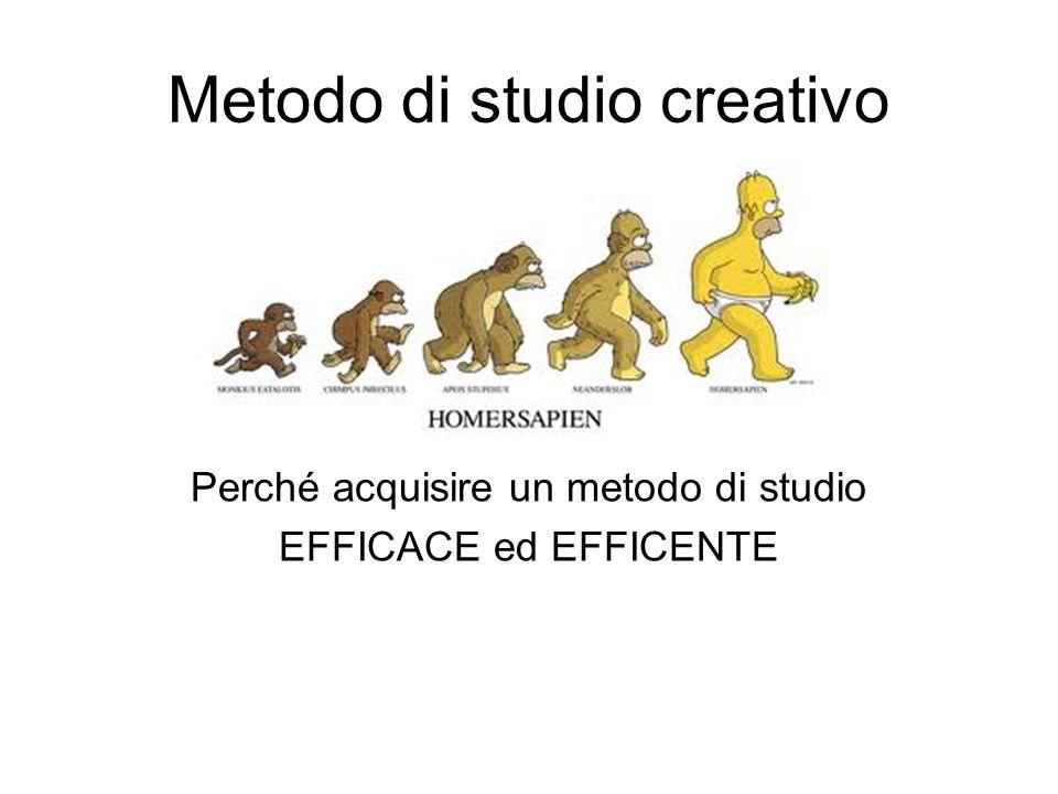 Metodo di studio creativo