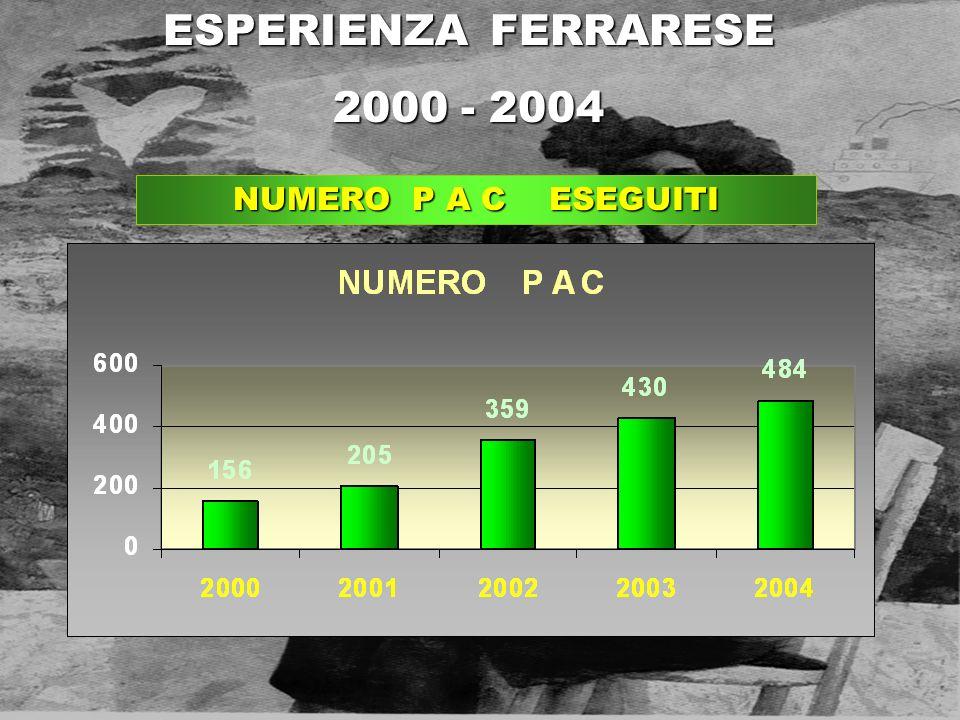 ESPERIENZA FERRARESE 2000 - 2004 NUMERO P A C ESEGUITI