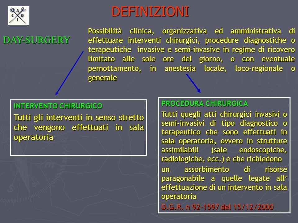 DEFINIZIONI DAY-SURGERY