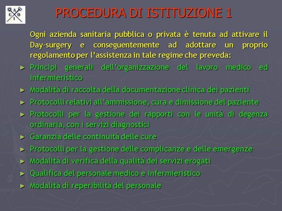 PROCEDURA DI ISTITUZIONE 1