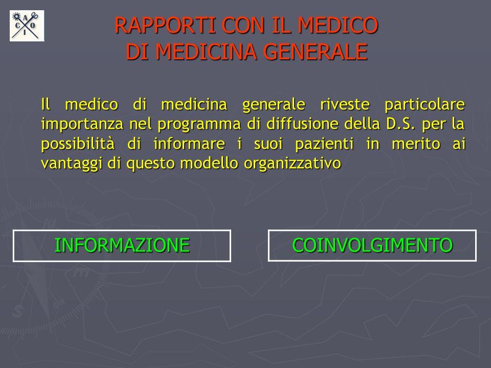RAPPORTI CON IL MEDICO DI MEDICINA GENERALE