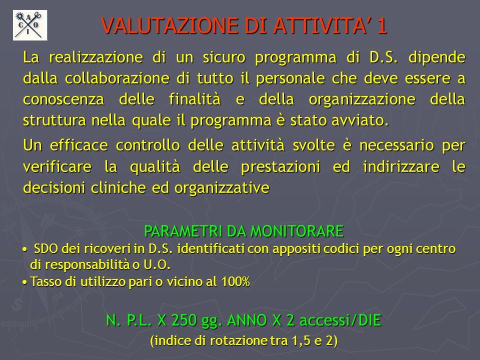 VALUTAZIONE DI ATTIVITA' 1