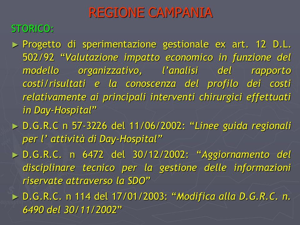 REGIONE CAMPANIA STORICO:
