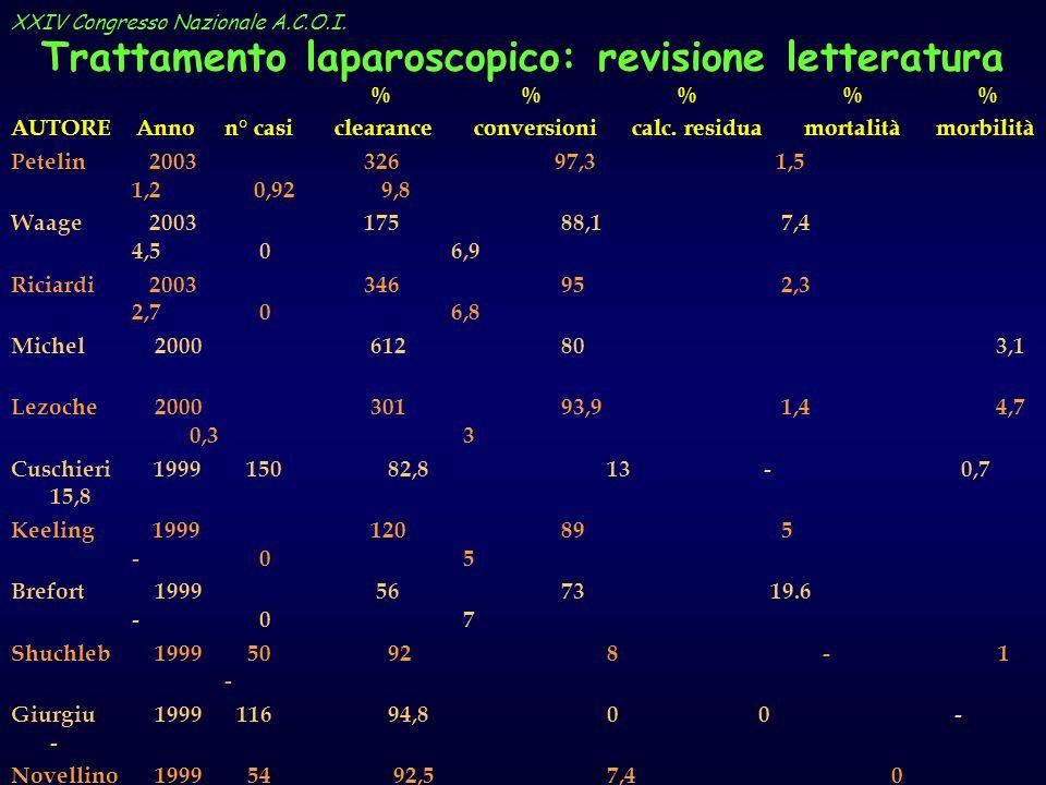 Trattamento laparoscopico: revisione letteratura