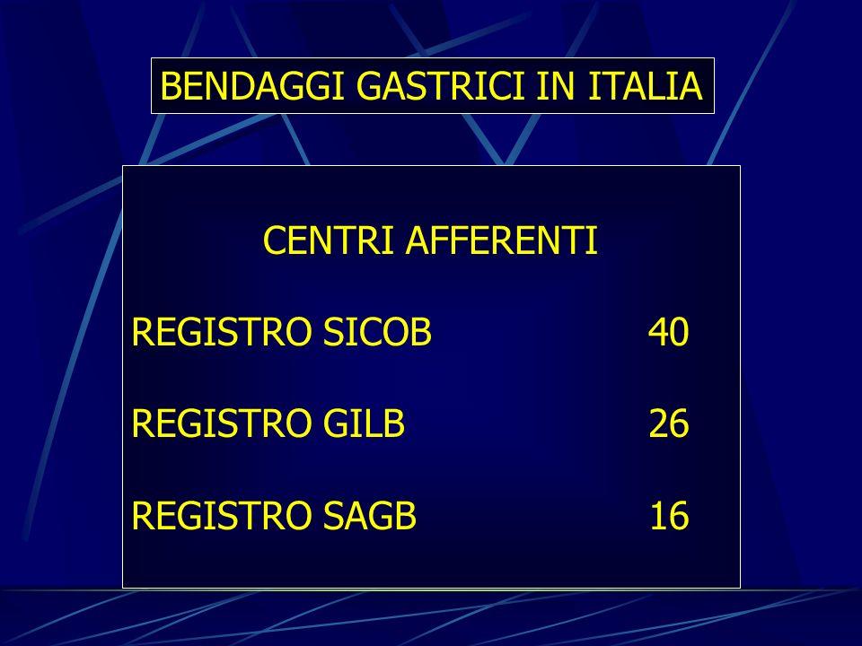 BENDAGGI GASTRICI IN ITALIA