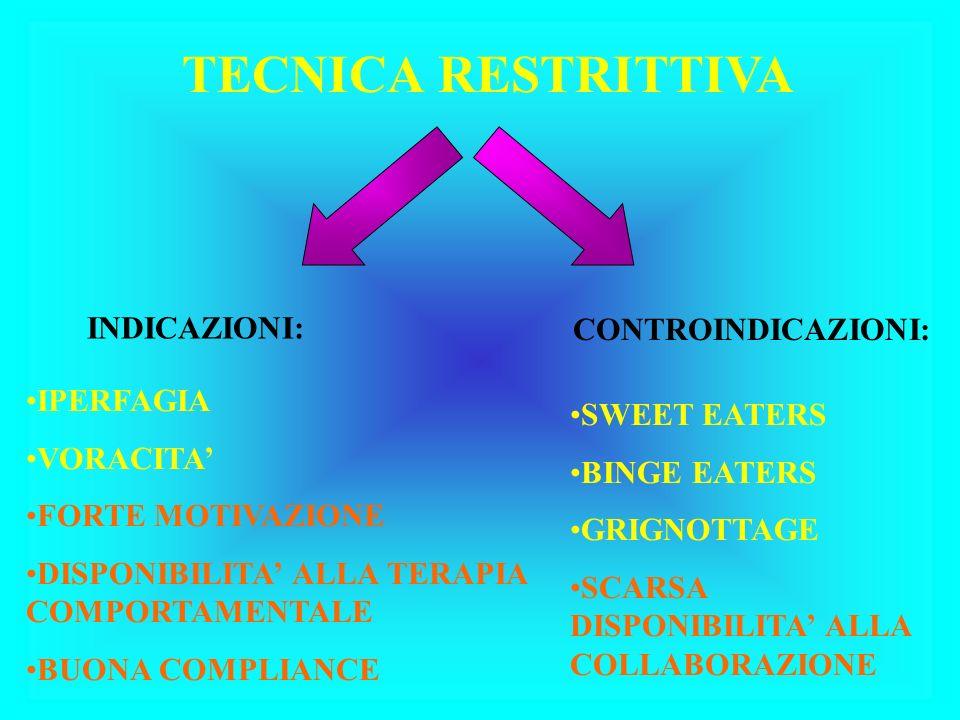 TECNICA RESTRITTIVA INDICAZIONI: CONTROINDICAZIONI: IPERFAGIA