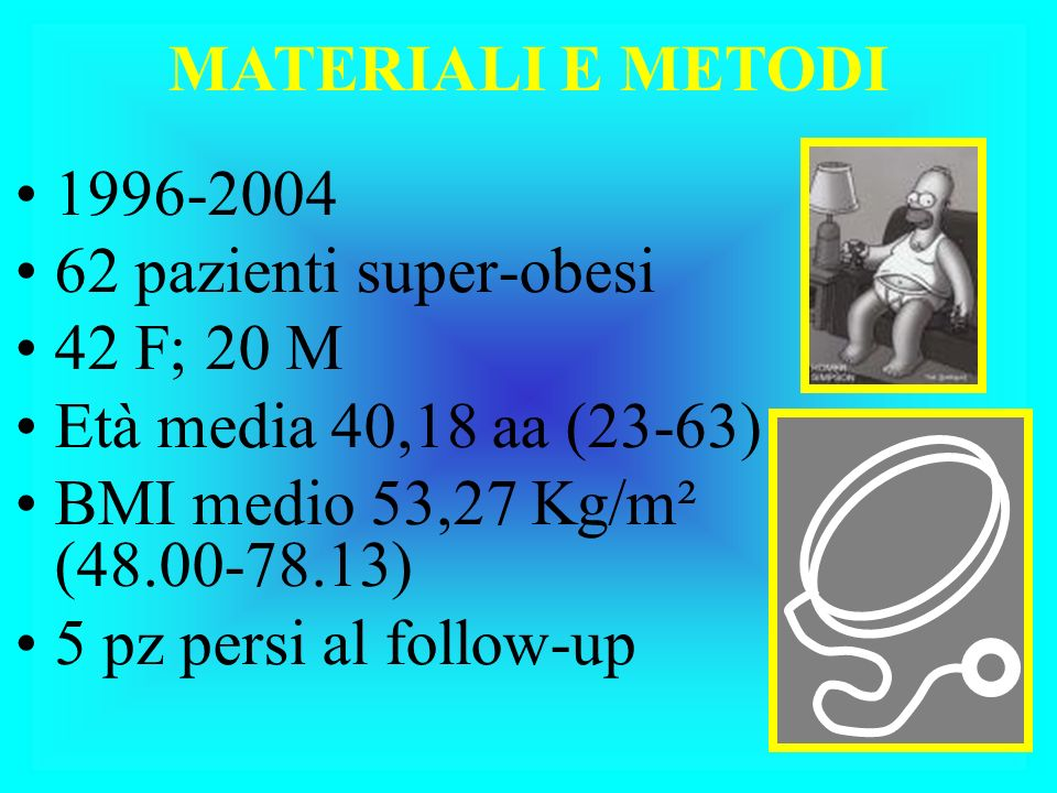 MATERIALI E METODI 1996-2004. 62 pazienti super-obesi. 42 F; 20 M. Età media 40,18 aa (23-63) BMI medio 53,27 Kg/m² (48.00-78.13)