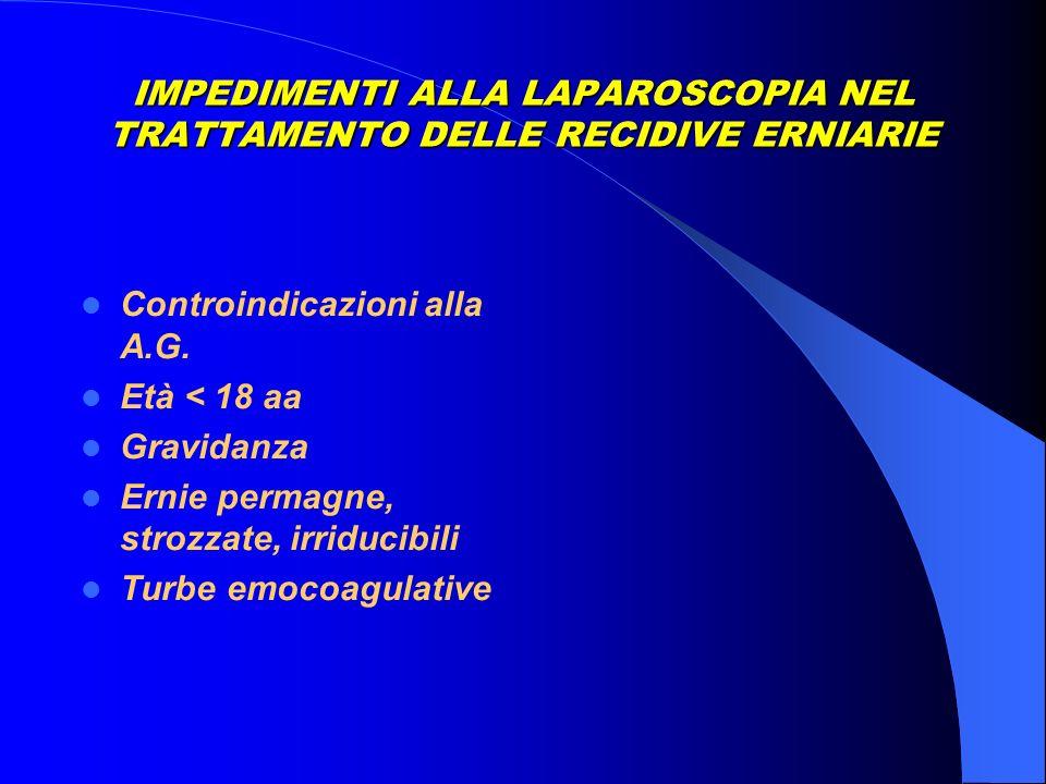 IMPEDIMENTI ALLA LAPAROSCOPIA NEL TRATTAMENTO DELLE RECIDIVE ERNIARIE