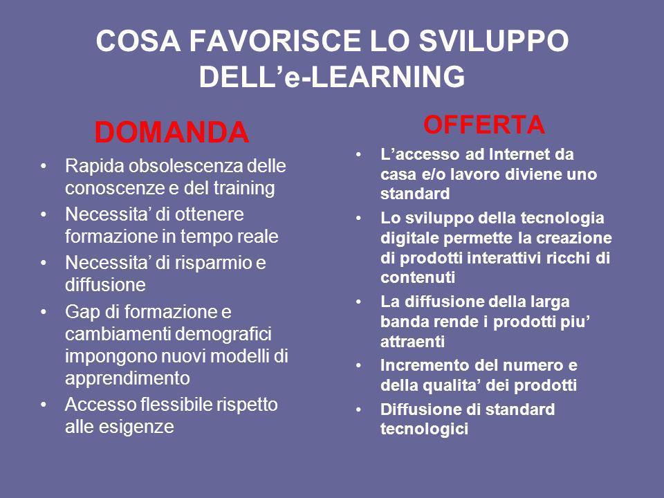 COSA FAVORISCE LO SVILUPPO DELL'e-LEARNING