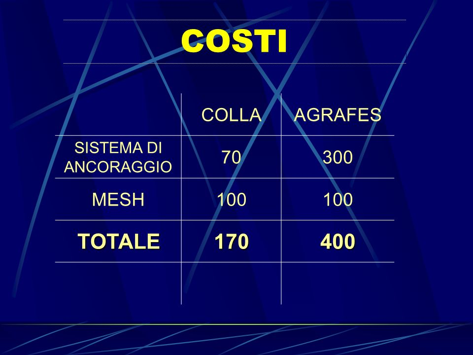 COSTI TOTALE 170 400 COLLA AGRAFES 70 300 MESH 100