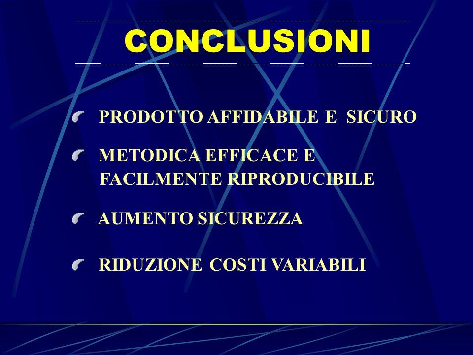 CONCLUSIONI PRODOTTO AFFIDABILE E SICURO METODICA EFFICACE E