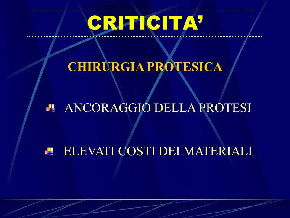 CRITICITA' CHIRURGIA PROTESICA ANCORAGGIO DELLA PROTESI