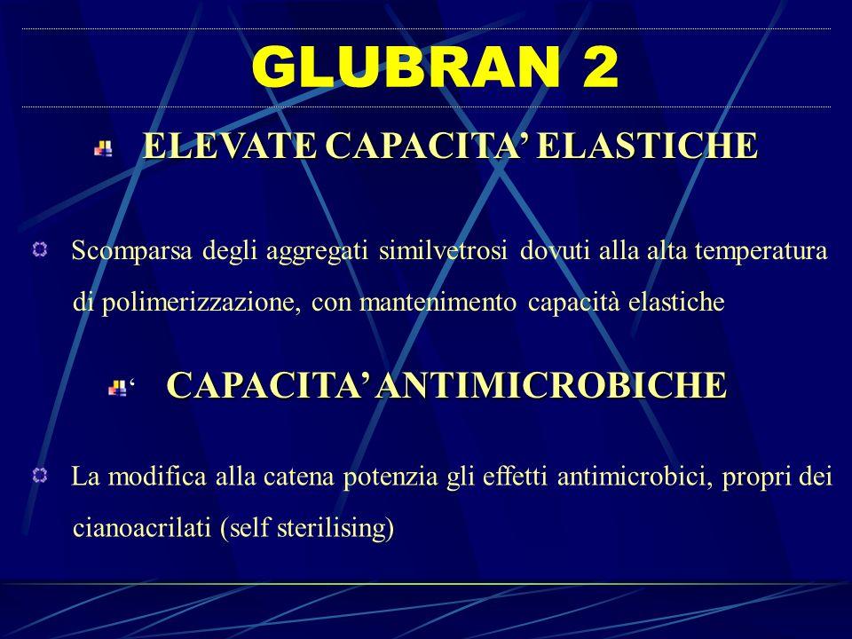 GLUBRAN 2 ELEVATE CAPACITA' ELASTICHE