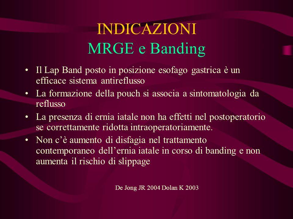 INDICAZIONI MRGE e Banding