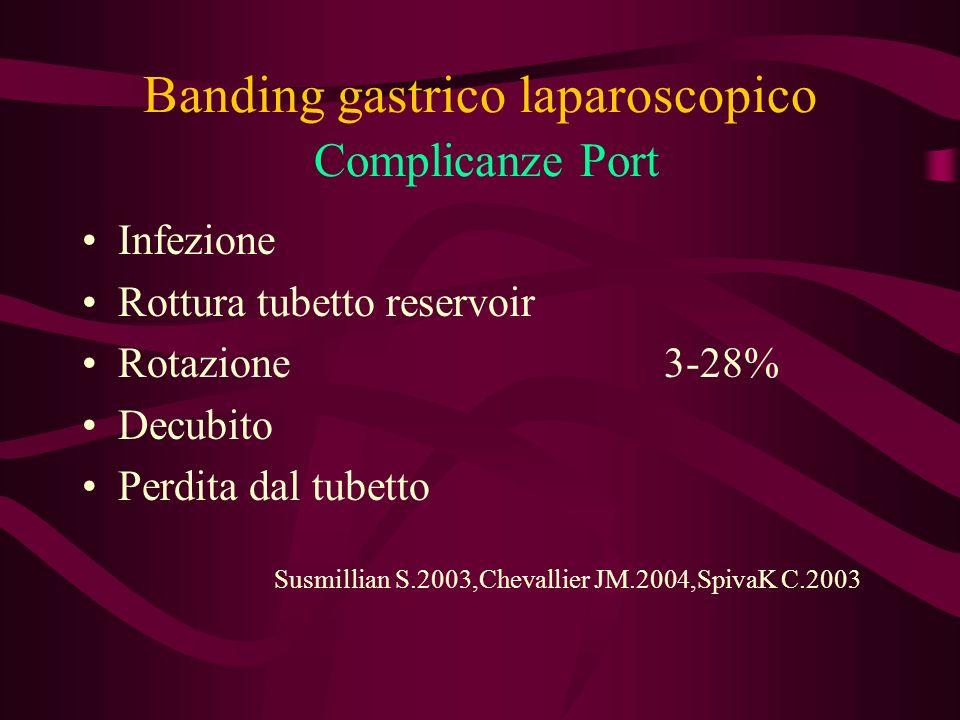 Banding gastrico laparoscopico Complicanze Port