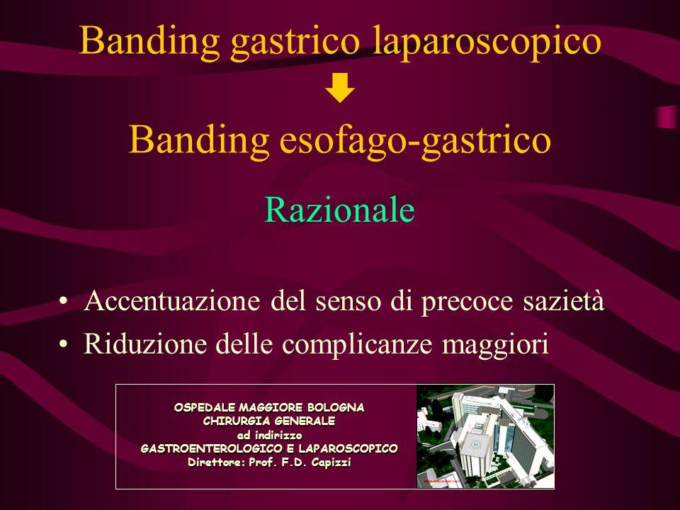 Banding gastrico laparoscopico  Banding esofago-gastrico