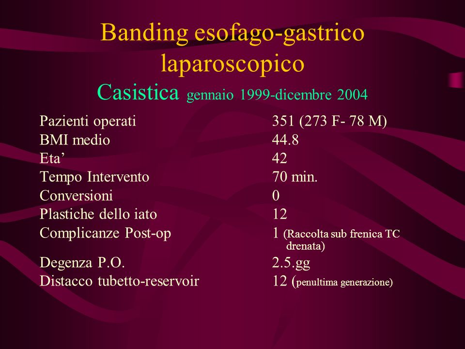 Banding esofago-gastrico laparoscopico Casistica gennaio 1999-dicembre 2004
