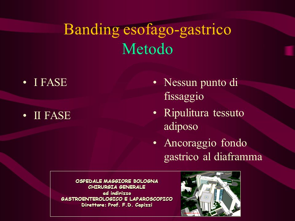 Banding esofago-gastrico Metodo