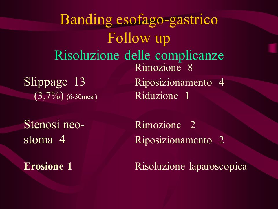 Banding esofago-gastrico Follow up Risoluzione delle complicanze