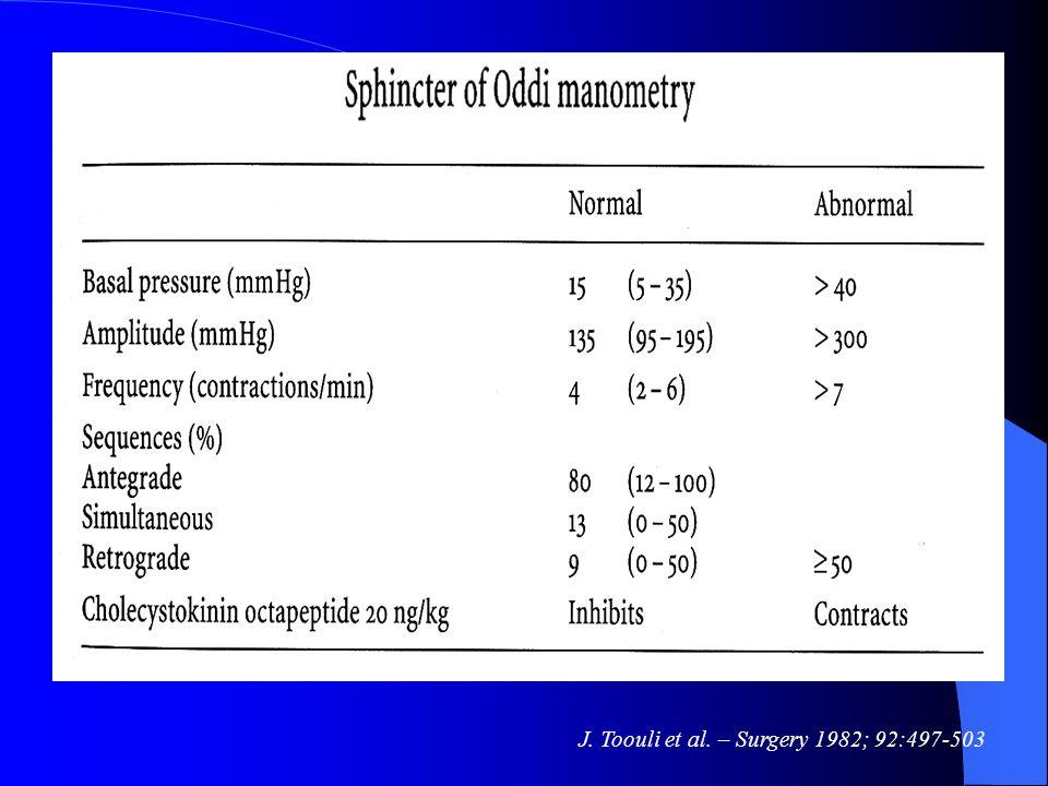 J. Toouli et al. – Surgery 1982; 92:497-503