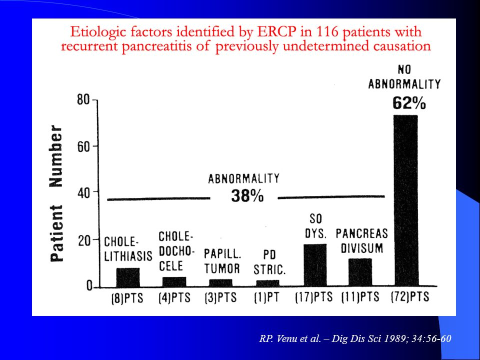 RP. Venu et al. – Dig Dis Sci 1989; 34:56-60