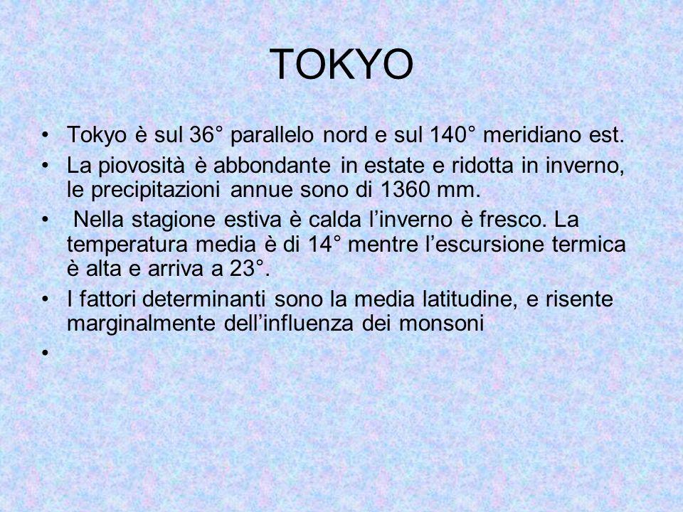 TOKYO Tokyo è sul 36° parallelo nord e sul 140° meridiano est.