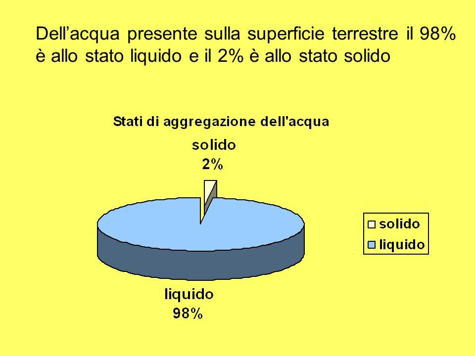 Dell'acqua presente sulla superficie terrestre il 98% è allo stato liquido e il 2% è allo stato solido