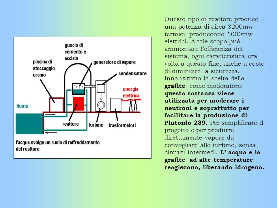Questo tipo di reattore produce una potenza di circa 3200mw termici, producendo 1000mw elettrici.