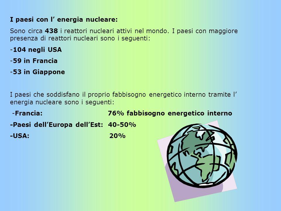 I paesi con l' energia nucleare: